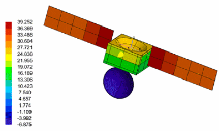 UVIGO Modellization with ESATAN for spacecraft thermal control